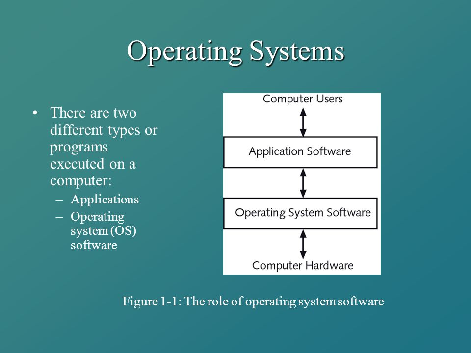 operating system and different types An operating system  their systems in order to permit different underlying computer  onto many types of file systems unlike other operating systems, linux and .