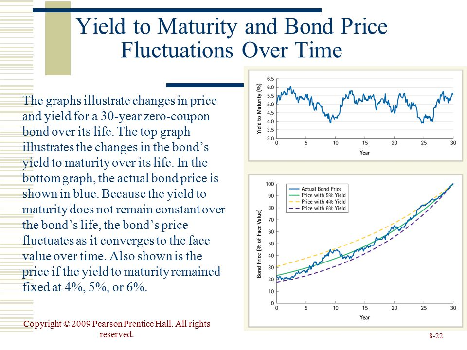 bond and maturity An extendable or retractable bond offers investors the opportunity to take advantage of movements in interest rates.