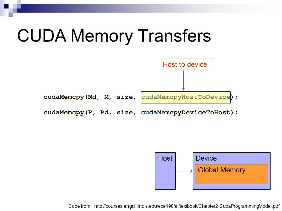 CUDA Memory Transfers Host to device Host Device Global Memory