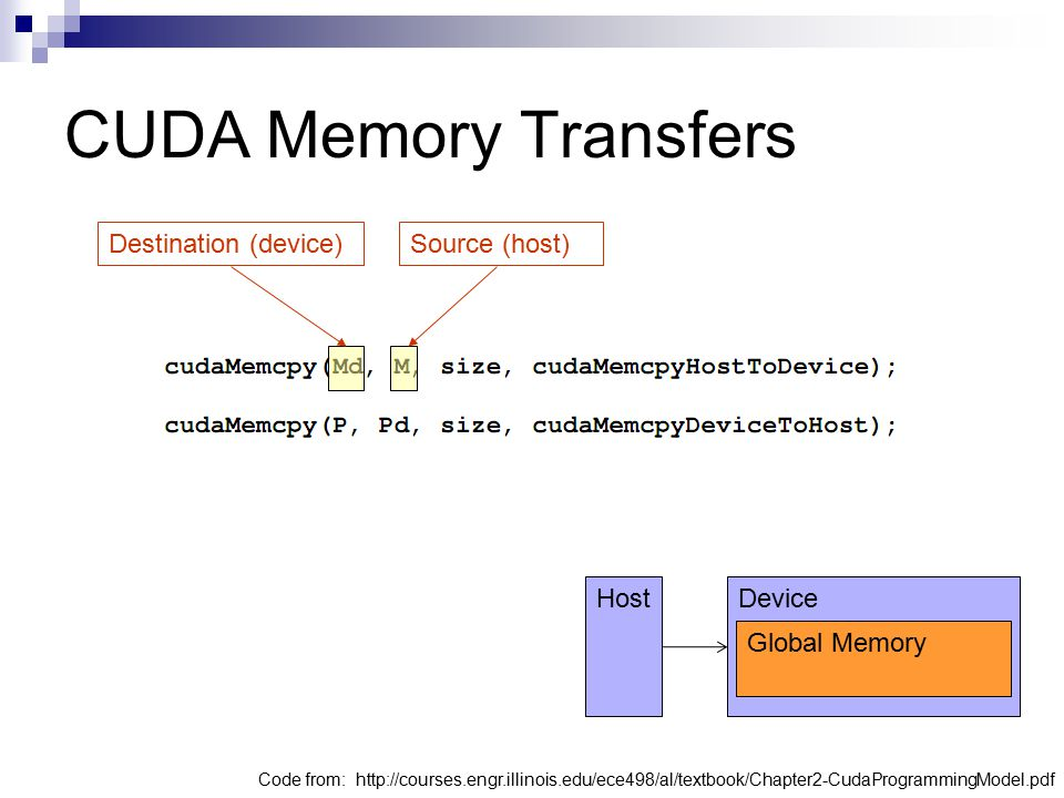 CUDA Memory Transfers Destination (device) Source (host) Host Device
