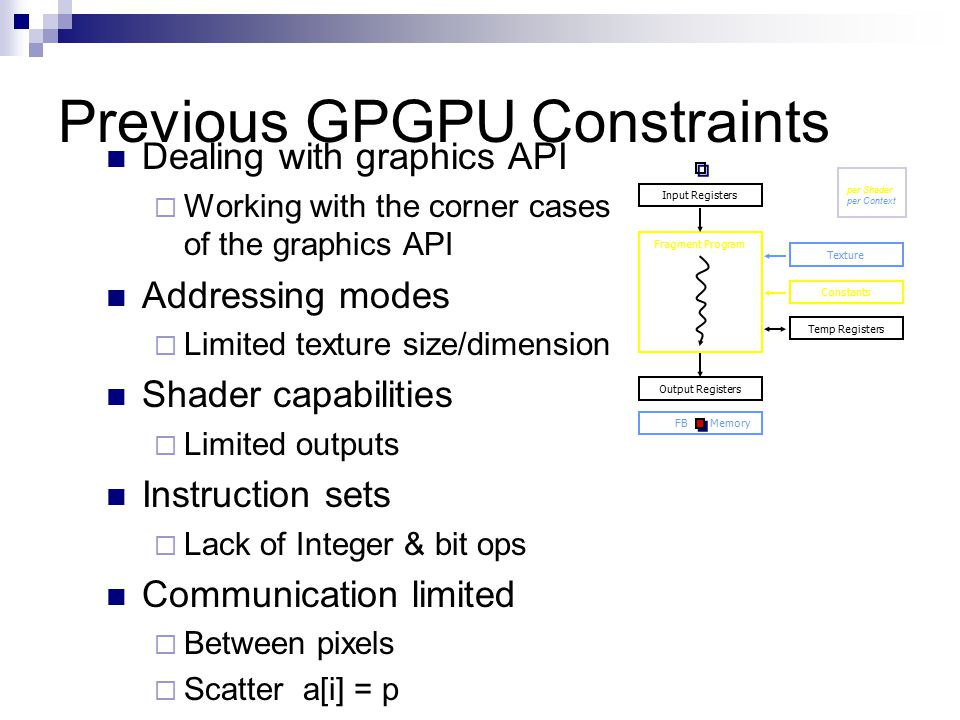 Previous GPGPU Constraints