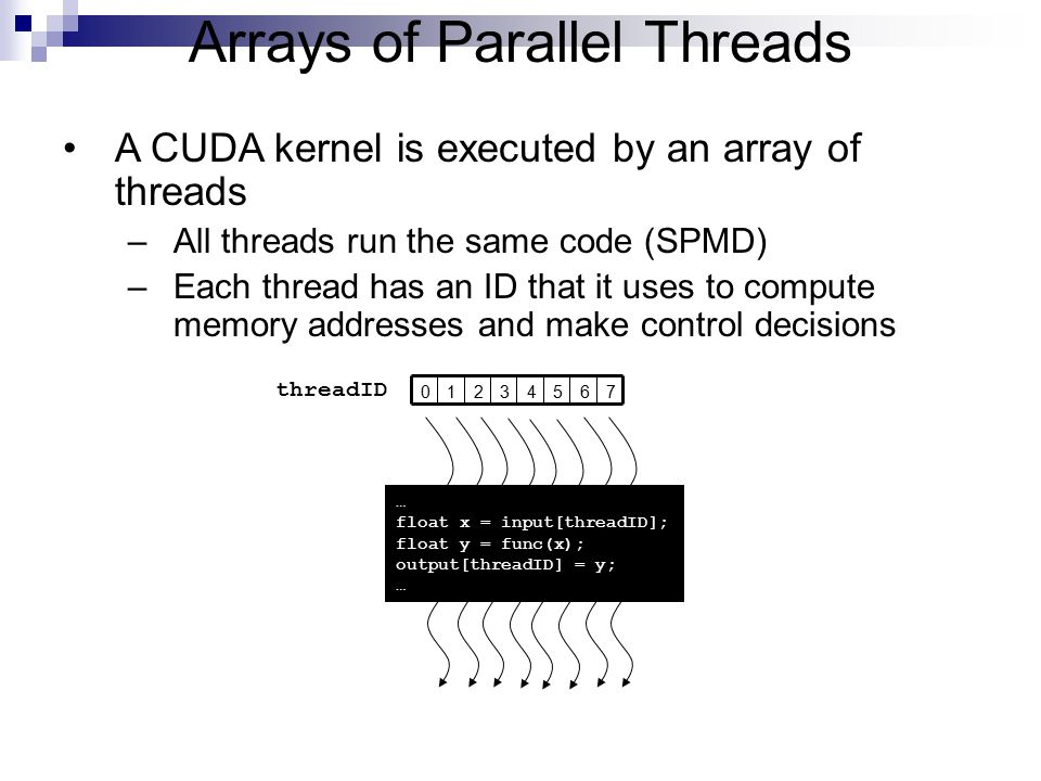 Arrays of Parallel Threads