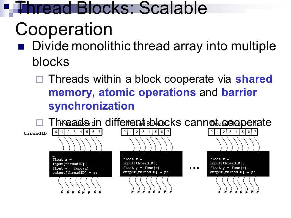Thread Blocks: Scalable Cooperation