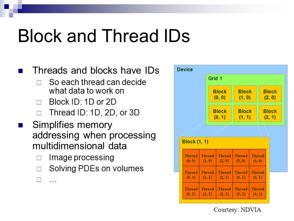 Block and Thread IDs Threads and blocks have IDs