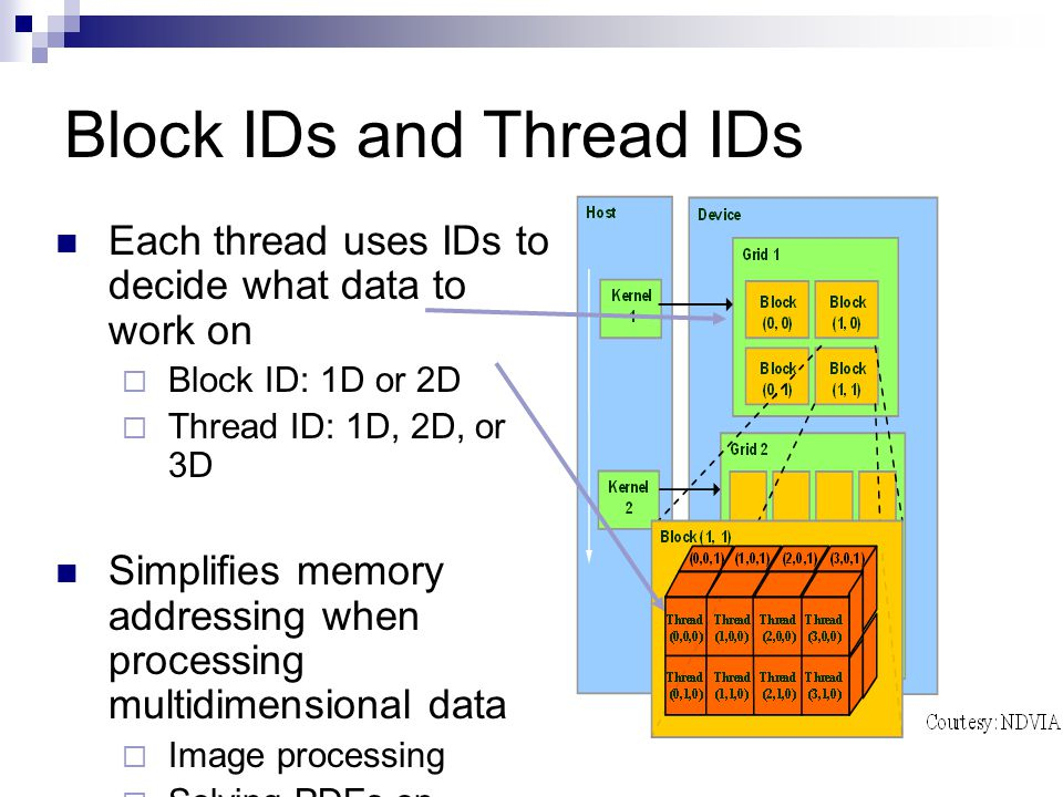 Block IDs and Thread IDs