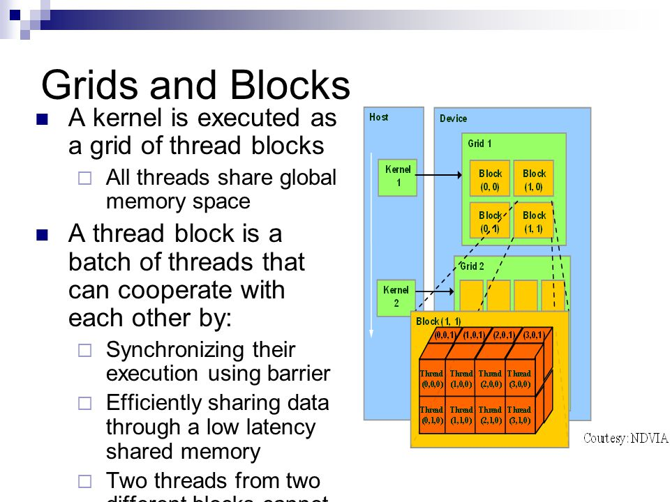 Grids and Blocks A kernel is executed as a grid of thread blocks