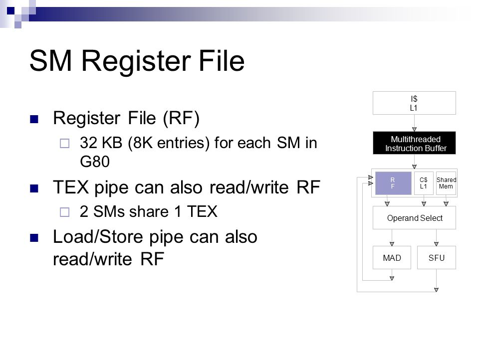 SM Register File Register File (RF) TEX pipe can also read/write RF