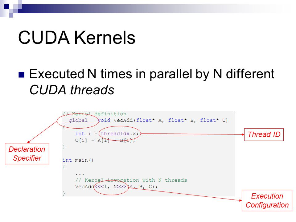 CUDA Kernels Executed N times in parallel by N different CUDA threads