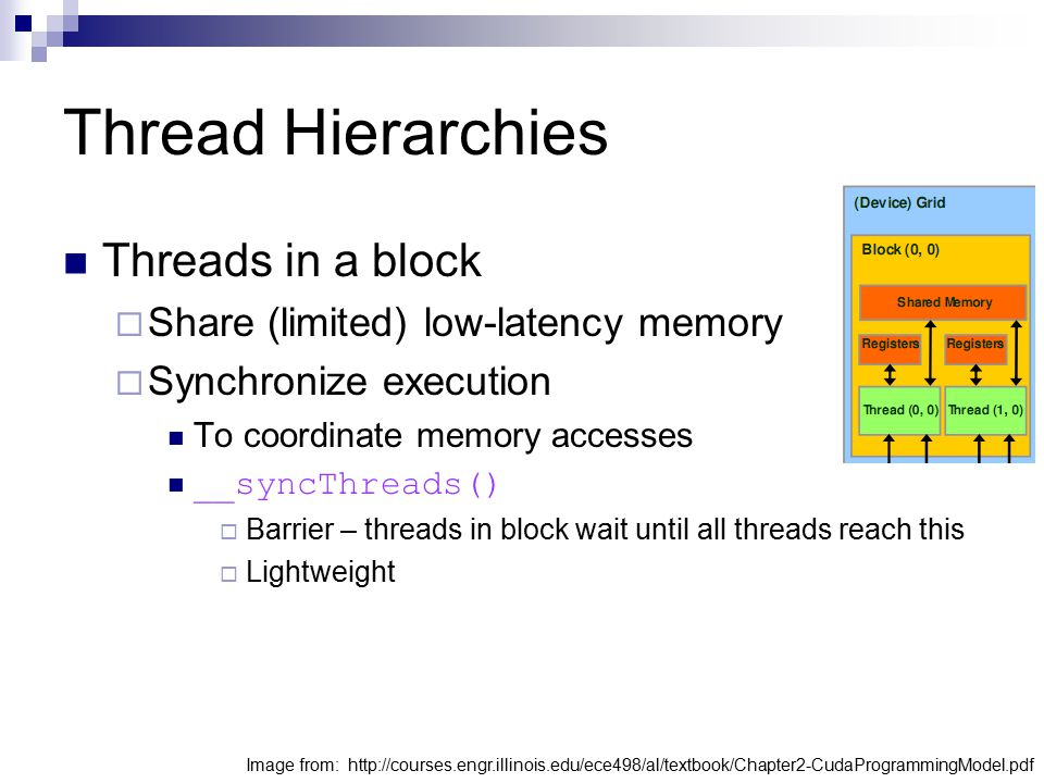 Thread Hierarchies Threads in a block