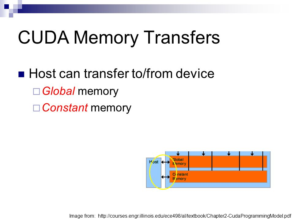 CUDA Memory Transfers Host can transfer to/from device Global memory