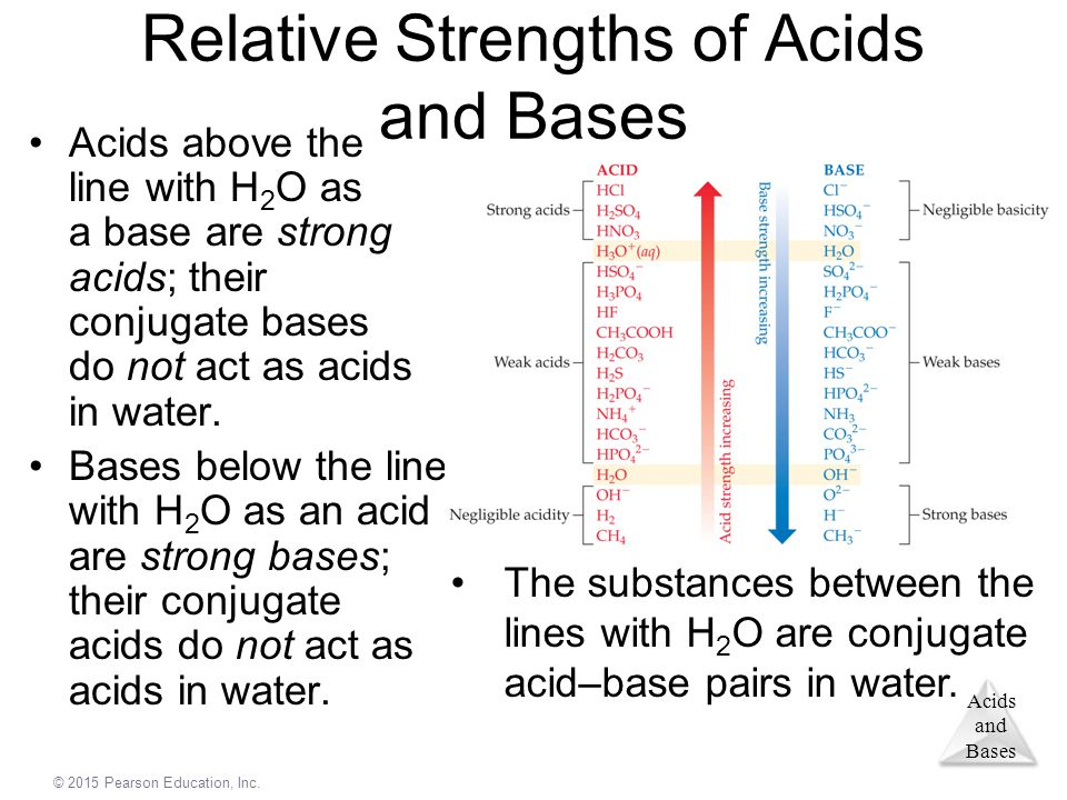 Chapter 16 Acidbase Equilibria Ppt Download
