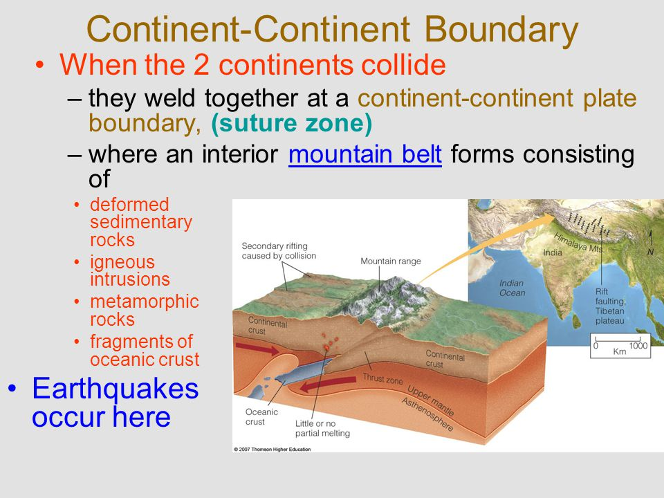 """Plate Tectonics: A Unifying Theory or, """"How the map was made ..."""
