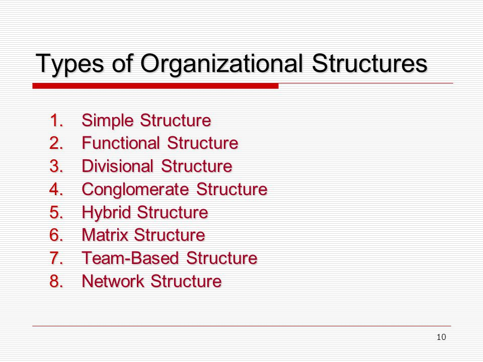 compare and contrast organizational structure and culture of two companies 2 the concept of structure typically characterizes the relationships that exist   organization, much can be revealed about the culture and  organization a  network within which specialized firms operated in an exchange  kolodny ( 1979) claimed that, although matrix organizations contrast behaviorally.