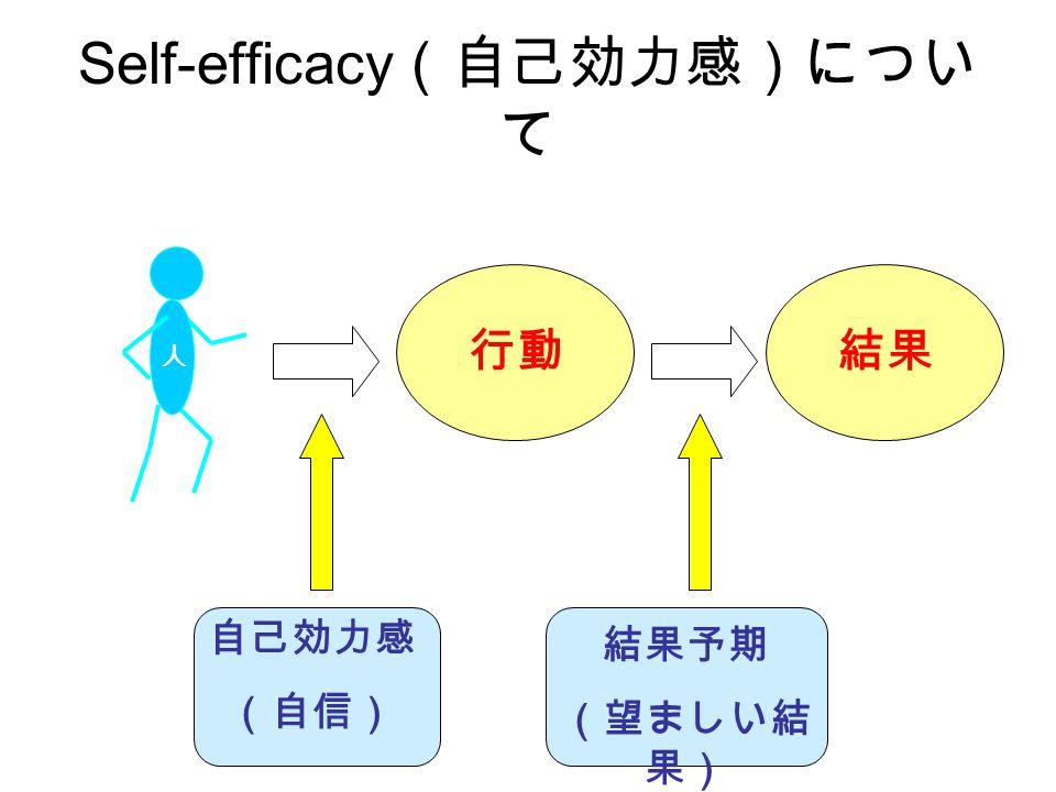 Self-efficacy(自己効力感)について - ppt video online download