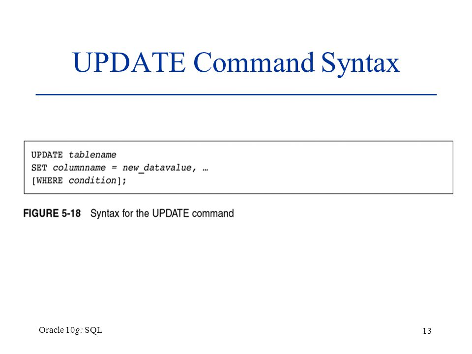 Update set row in oracle for Html table syntax