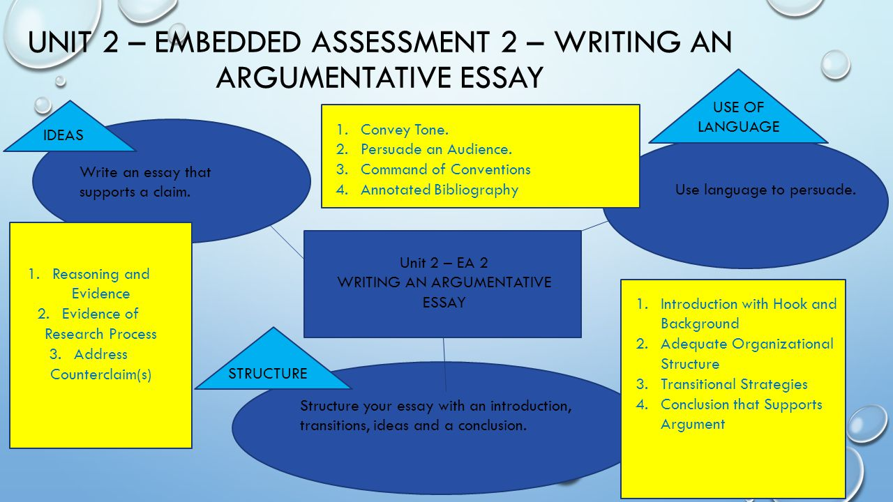structure of a argumentative essay How do i write an argumentative essay argumentative essay will be part of my essay with compare and contrast how do i write an argumentative essay structure.
