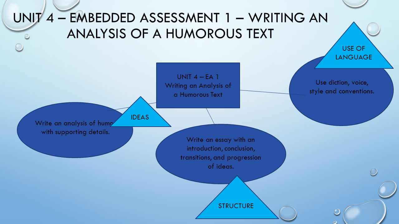 writing and text analysis Analytical skills in college academic writing assignments call for several different kinds of analysis, but we will discuss analysis under three general headings,.