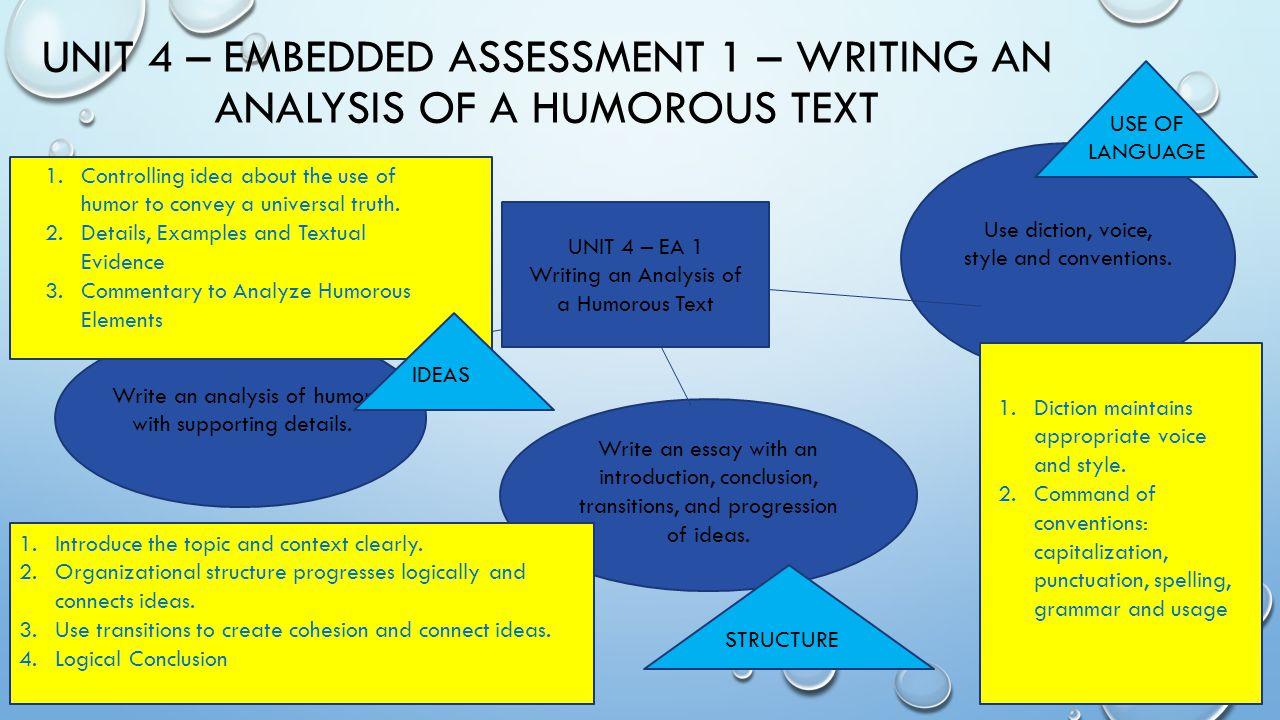 unit 4 assessment