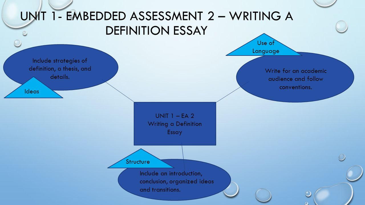 How to Write an Assessment Essay