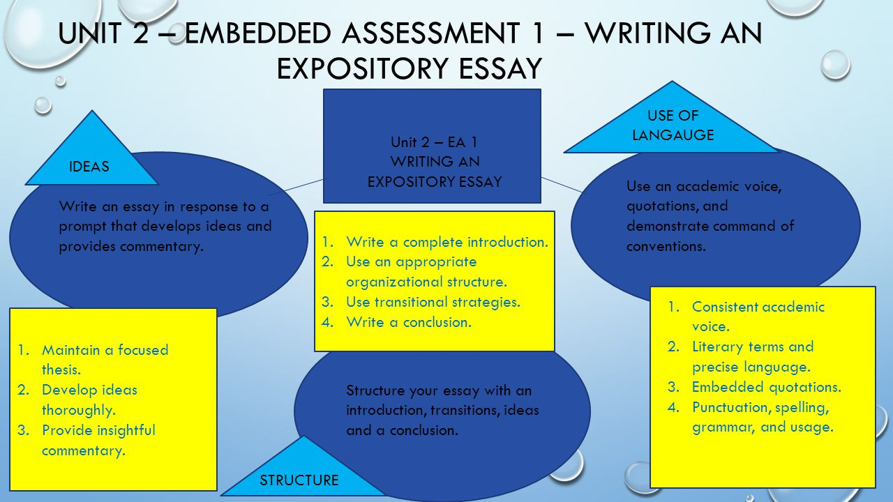 structure of expository essay There is no need to panic if your teacher assigns you an expository essay take several minutes of your time to figure out the problem with professionals.