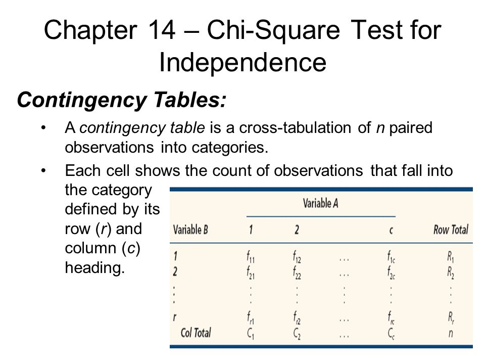 how to make contingency table in r