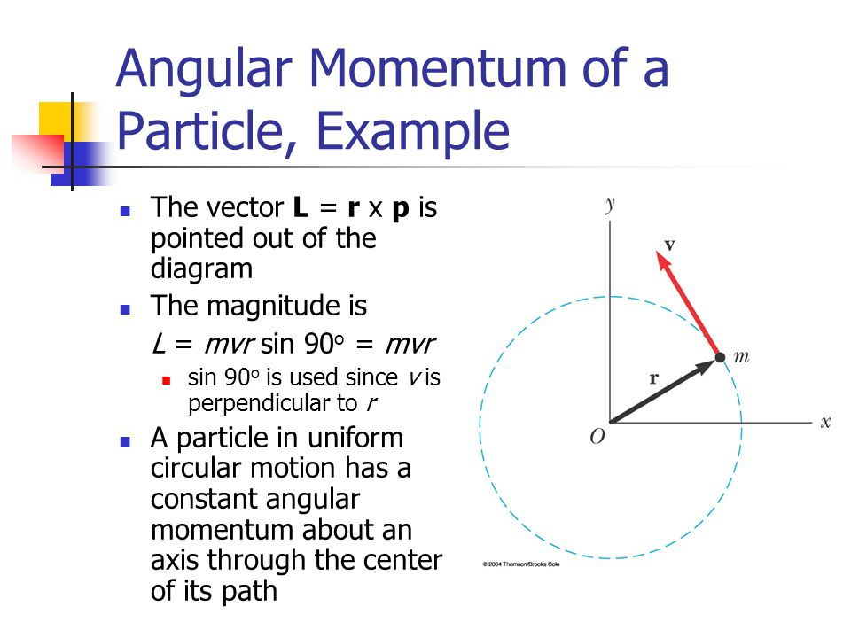 Chapter 11 angular momentum ppt video online download 17 angular ccuart Gallery