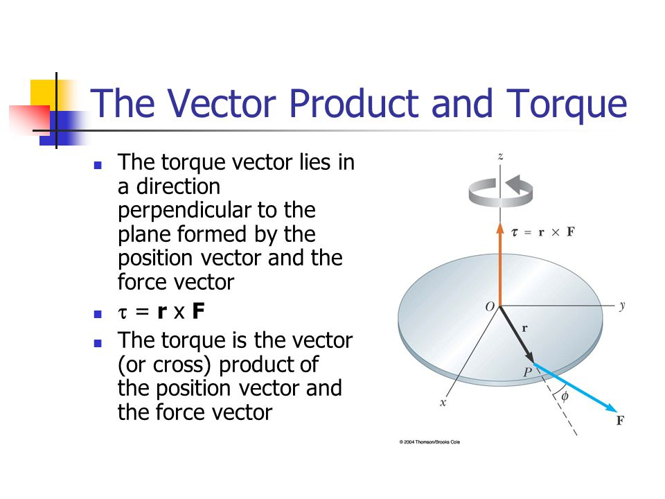 Chapter 11 angular momentum ppt video online download the vector product and torque ccuart Gallery