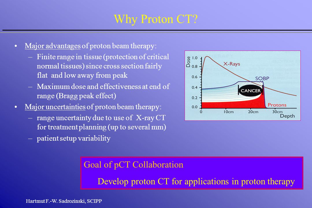 proton radiography essay Protonpacs is the right picture archiving and communication system for any imaging environment because it gives you the: white papers evaluate the tco of your pacs.