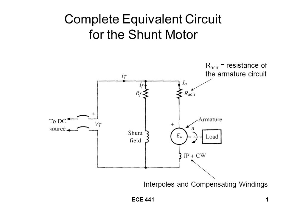 Complete Equivalent Circuit for the Shunt Motor - ppt video online ...