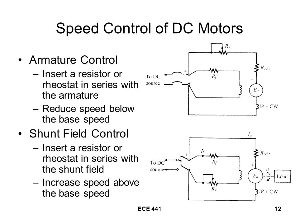 Complete Equivalent Circuit For The Shunt Motor Ppt