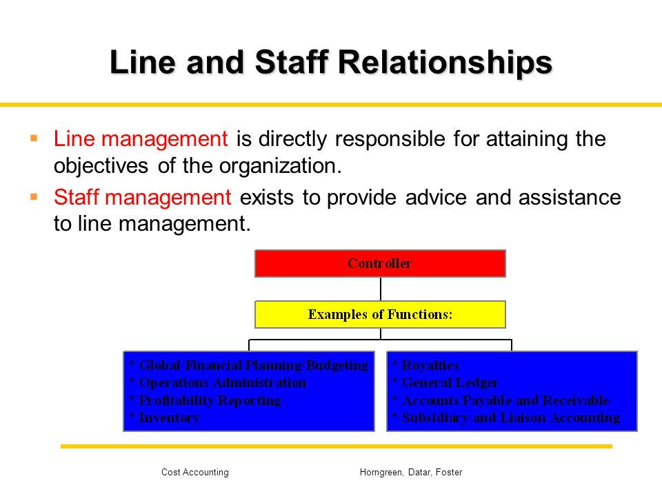 List of Synonyms and Antonyms of the Word: staff relationships
