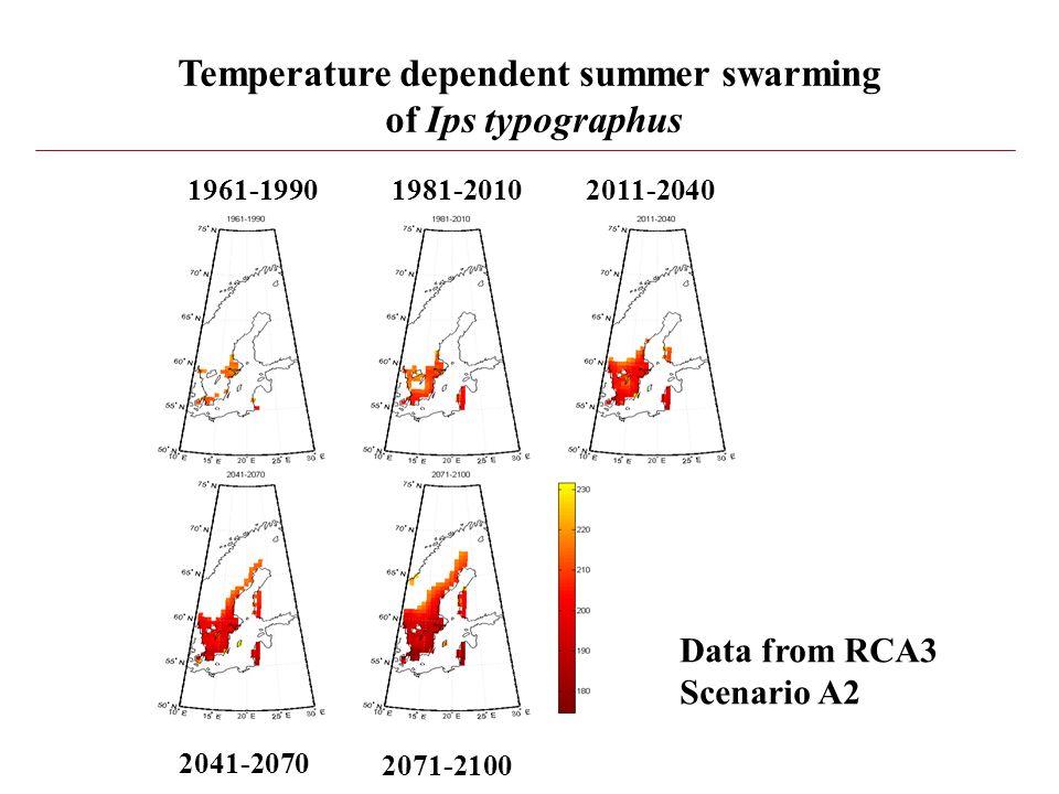 Temperature dependent summer swarming