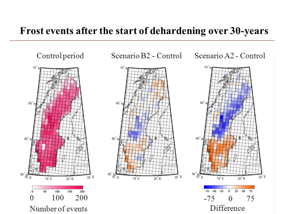 Frost events after the start of dehardening over 30-years