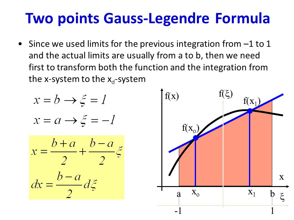 how to get a function from two points