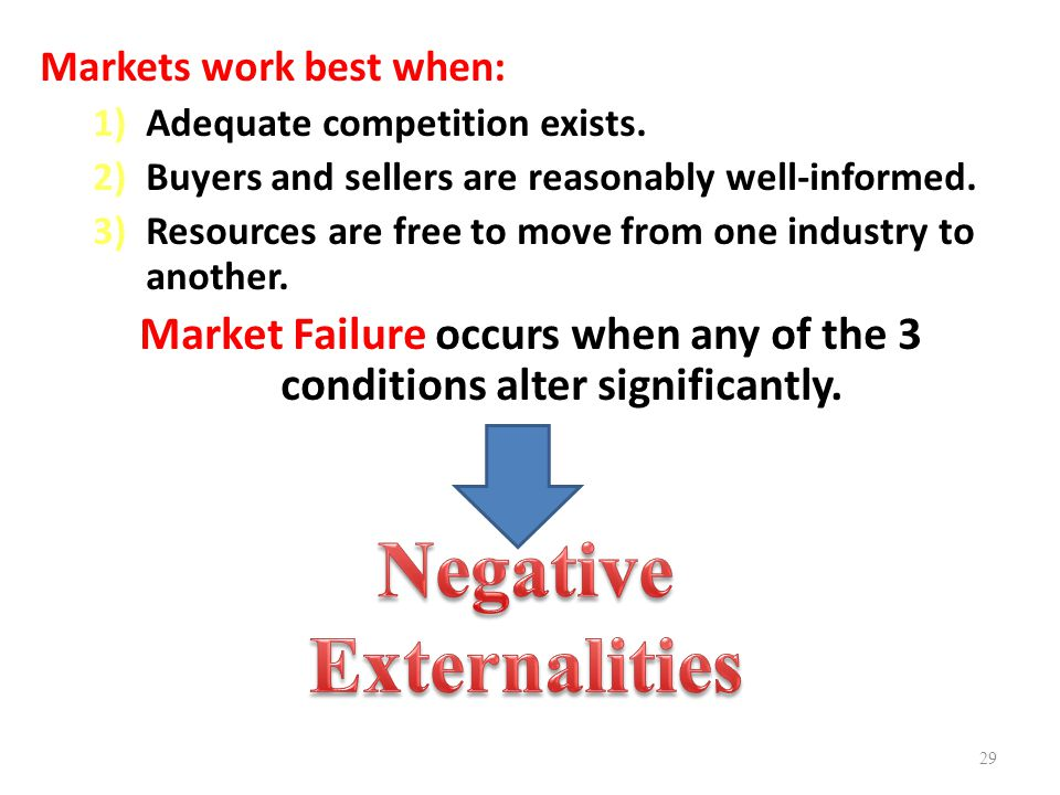besting market failure with perfect competition essay Tags: austrian school, competition policy, market failure, monopoly,  an  example would be competition policy (anti-trust) which in the uk is the.
