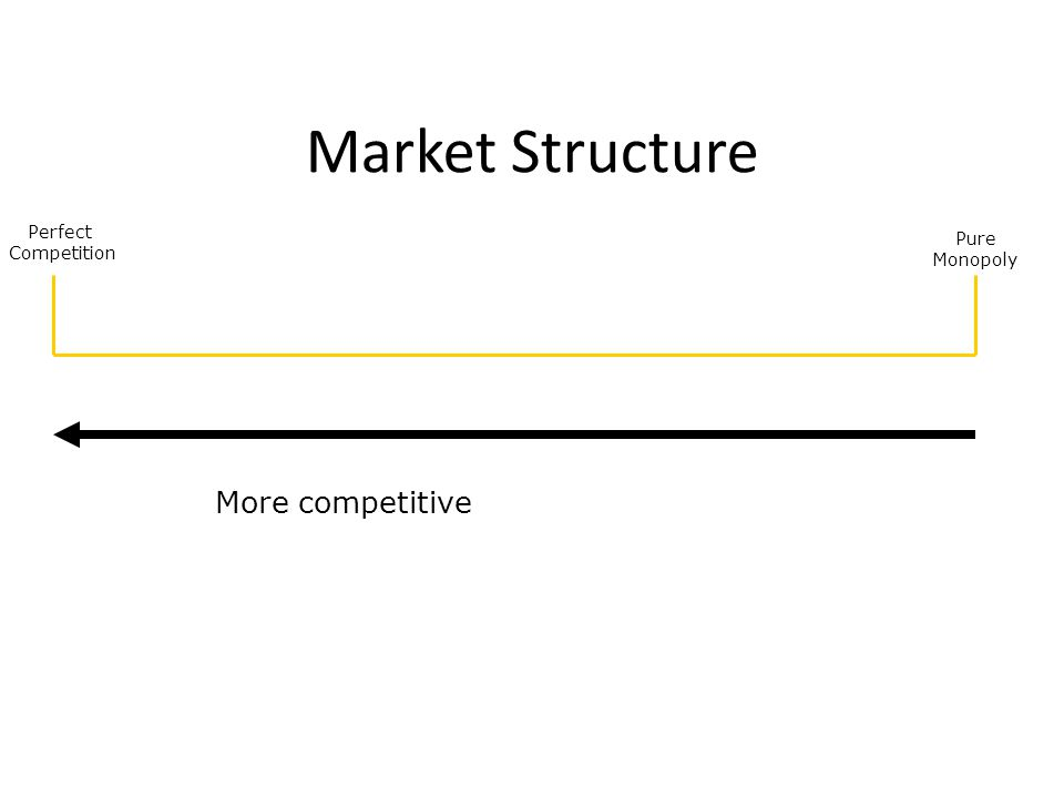 market structures and competitive strategies The extent of market competition and market performance in particular   empirical strategy: to estimate the impact of market structure on markups and  price.