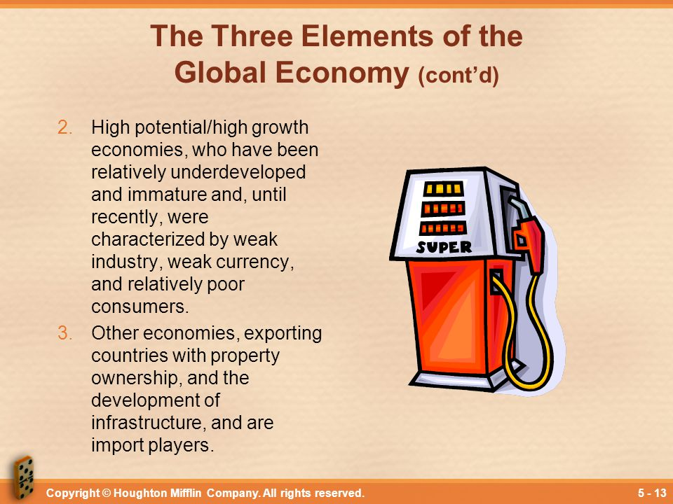 The Three Elements of the Global Economy (cont'd)