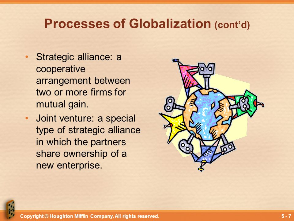 Processes of Globalization (cont'd)