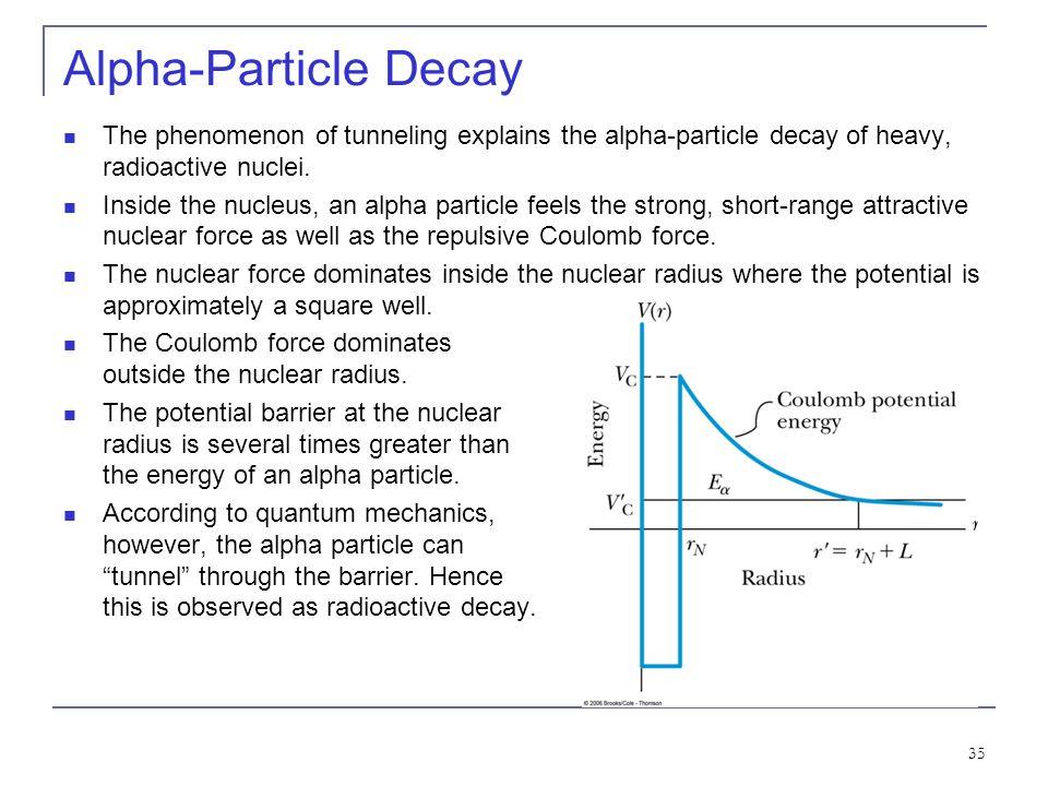 Chapter 6 Quantum Mechanics Ii Ppt Download