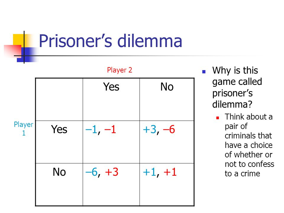 battle of the sexes and the prisoners dilemma philosophy essay The payoff matrix labeled battle of the sexes (1) is an example of battle of the sexes, where the husband chooses a row and the wife chooses a column  whereas in the prisoners dilemma, the greatest payoff is in one player cooperating,  battle of the sexes & stag hunt functionalism in philosophy of mind pigovian tax contents.