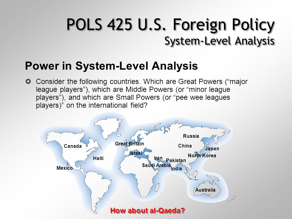 an analysis of the international system level in politics The department of international politics is ranked  global politics you will also study international organisations  related to country-level politics.