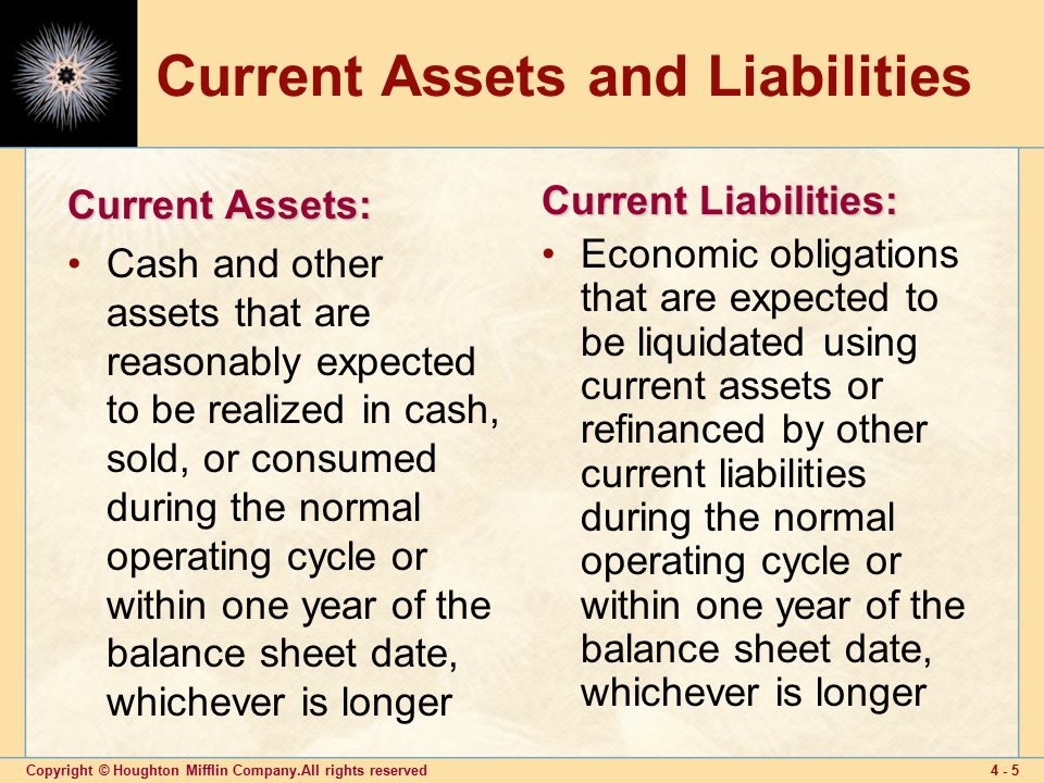 current operating assets and liabilities This page provides a glossary of financial terms to help you run your psychology practice, such as assets, balance sheets, operating revenue and liabilities.