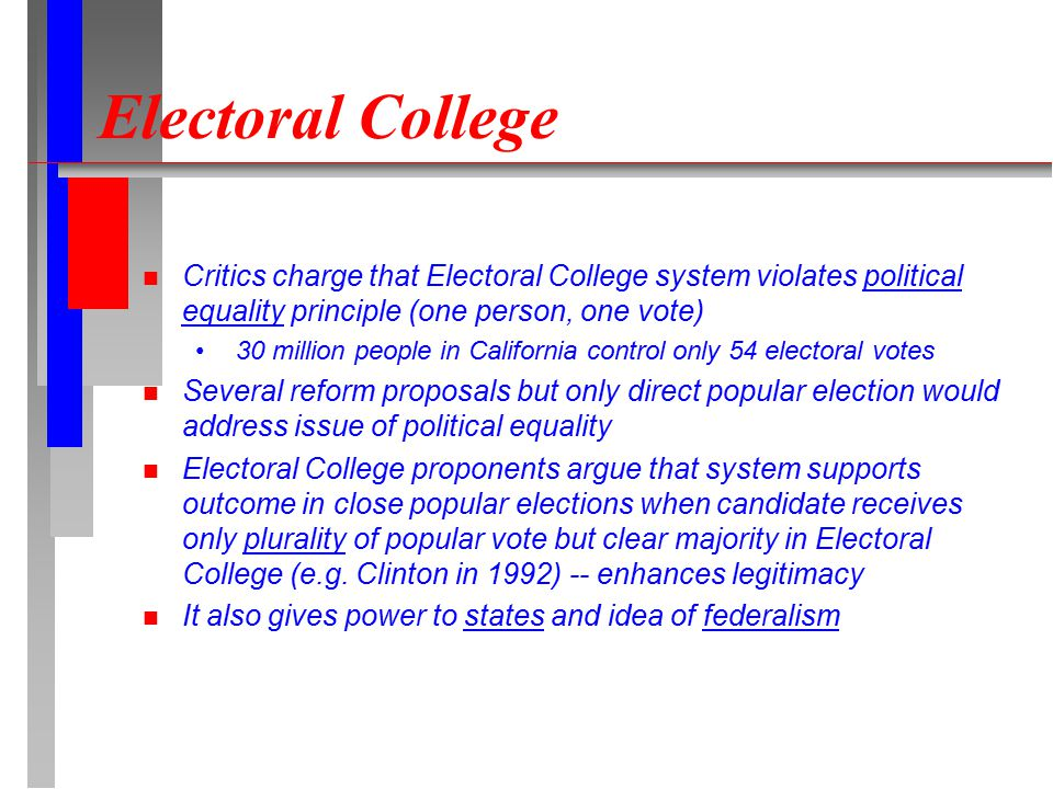 Electoral College Compromise Solution At Constitutional Convention