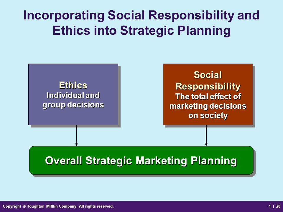 Ethics and Social Responsibility in Developing a Strategic Plan