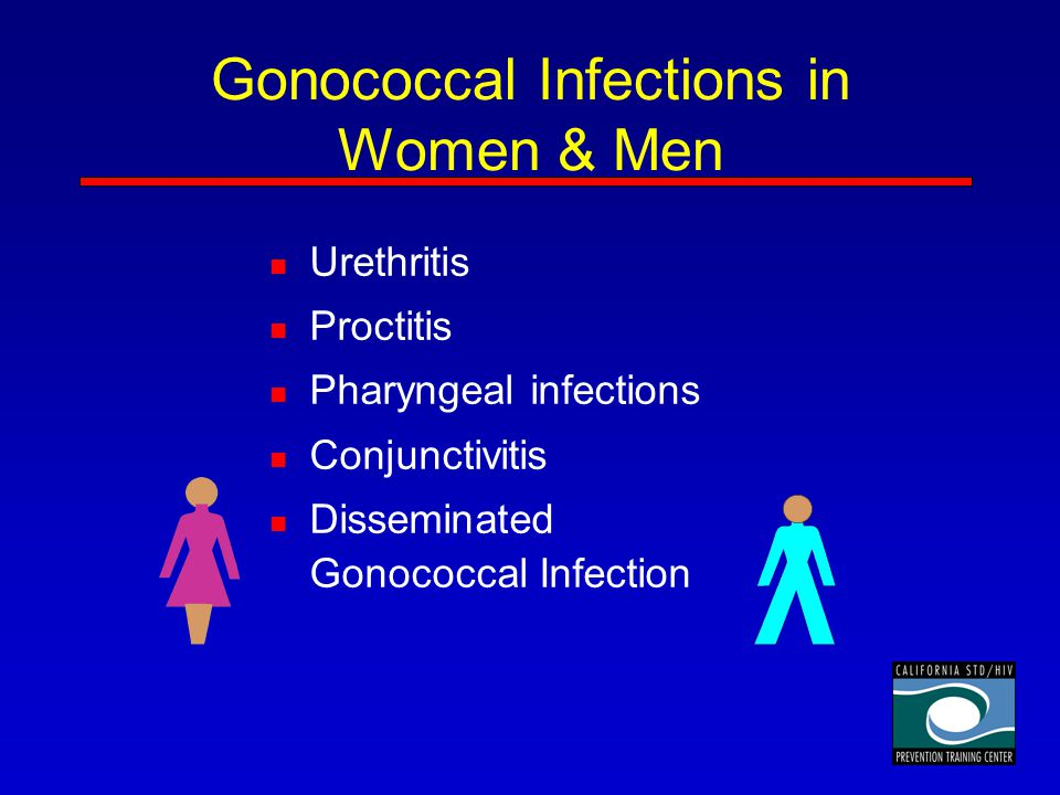 Gonococcal Infections in Women & Men