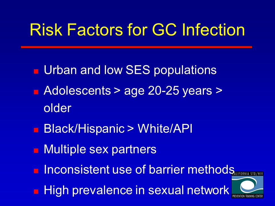 Risk Factors for GC Infection