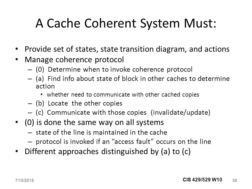 A Cache Coherent System Must: