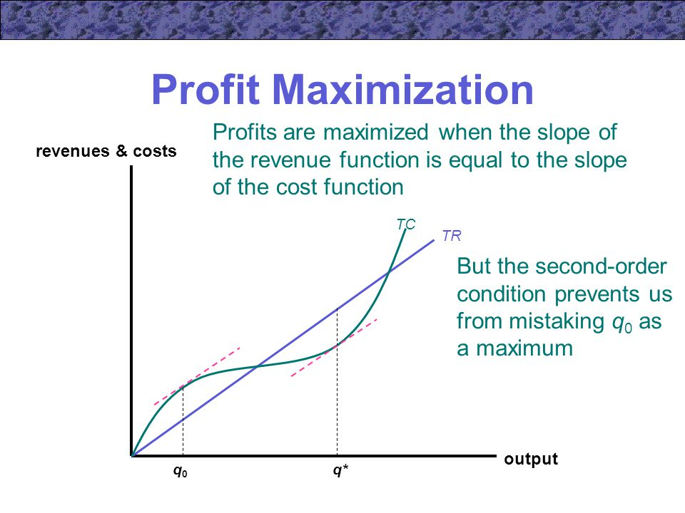 can profit maximization be achieved Wealth maximization - download as word doc  short-term profit maximization can be achieved by the managers at the cost of long-term sustainability of the.