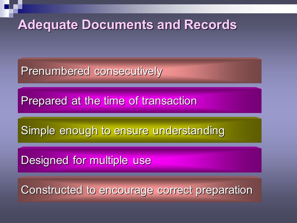Adequate Documents and Records