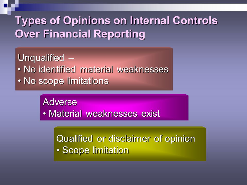Types of Opinions on Internal Controls Over Financial Reporting